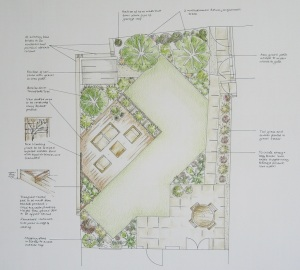 Fairfield Park, Stotfold, Hertfordshire, back garden design.